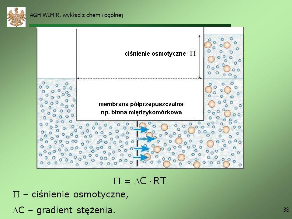 AGH WIMiR, wykład z chemii ogólnej 38 – ciśnienie osmotyczne, C – gradient stężenia.