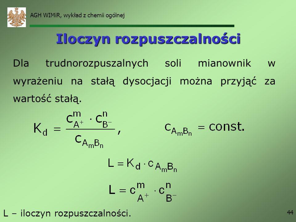 AGH WIMiR, wykład z chemii ogólnej 44 Iloczyn rozpuszczalności Dla trudnorozpuszalnych soli mianownik w wyrażeniu na stałą dysocjacji można przyjąć za