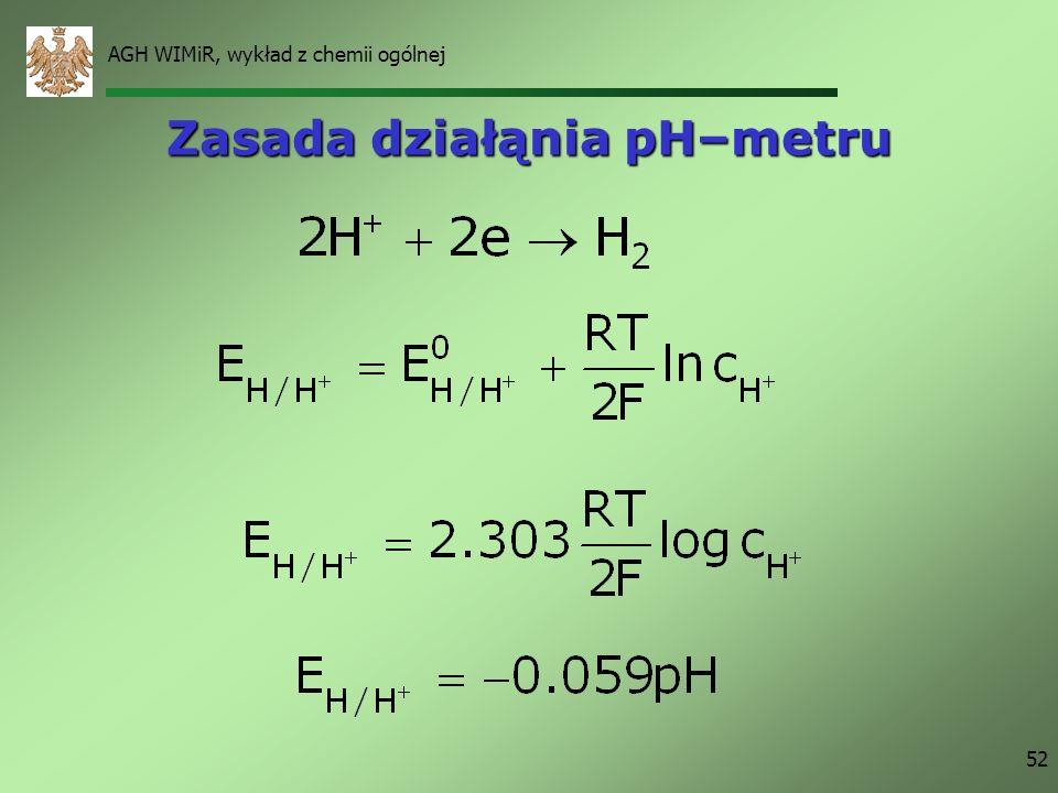 AGH WIMiR, wykład z chemii ogólnej 52 Zasada działąnia pH–metru