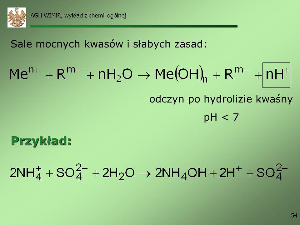 AGH WIMiR, wykład z chemii ogólnej 54 Sale mocnych kwasów i słabych zasad: Przykład: odczyn po hydrolizie kwaśny pH < 7