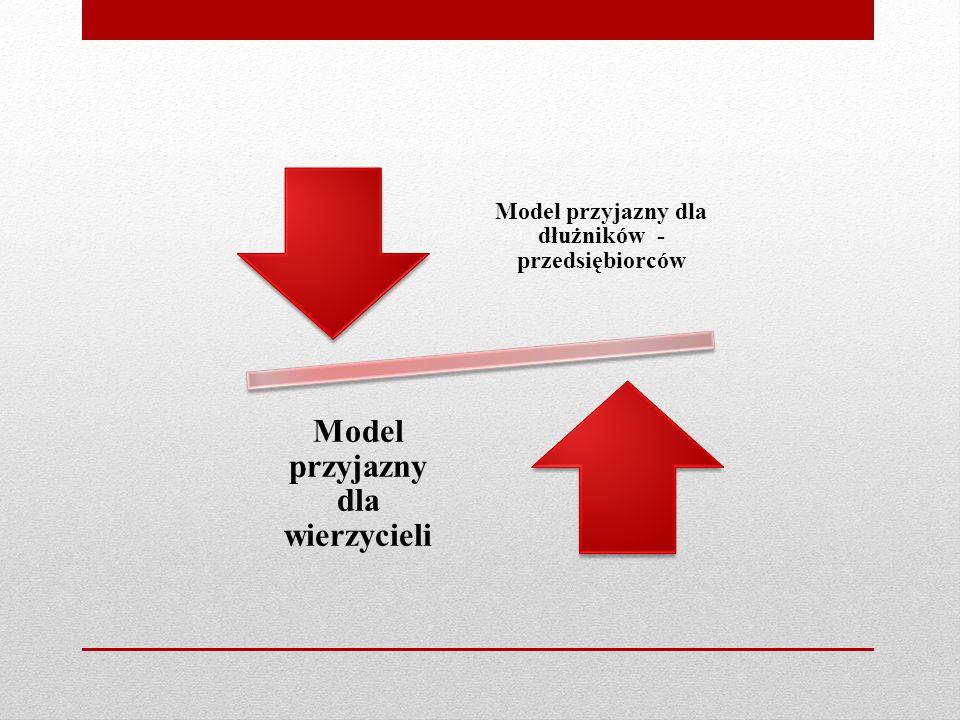 Model przyjazny dla dłużników - przedsiębiorców Model przyjazny dla wierzycieli