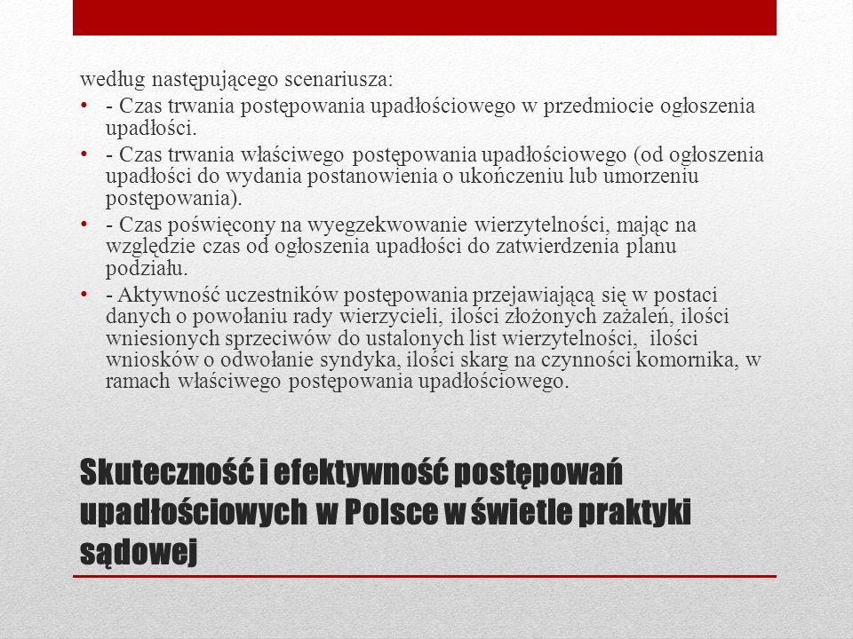 Skuteczność i efektywność postępowań upadłościowych w Polsce w świetle praktyki sądowej według następującego scenariusza: - Czas trwania postępowania
