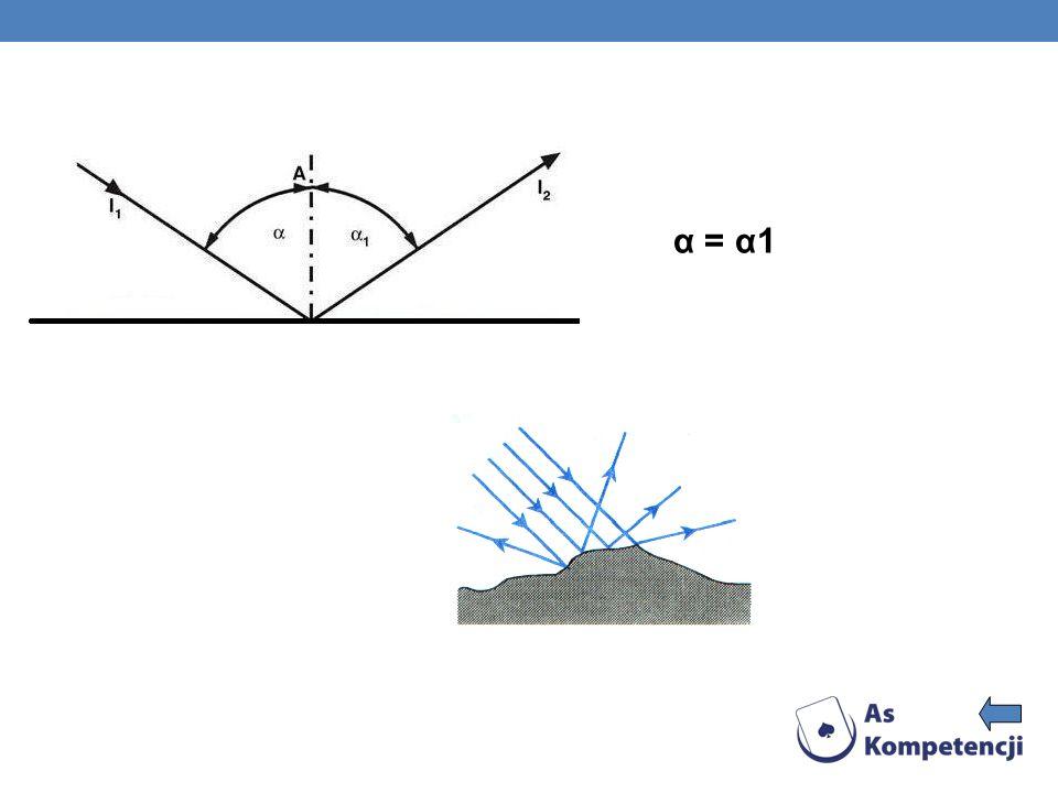 α = α1
