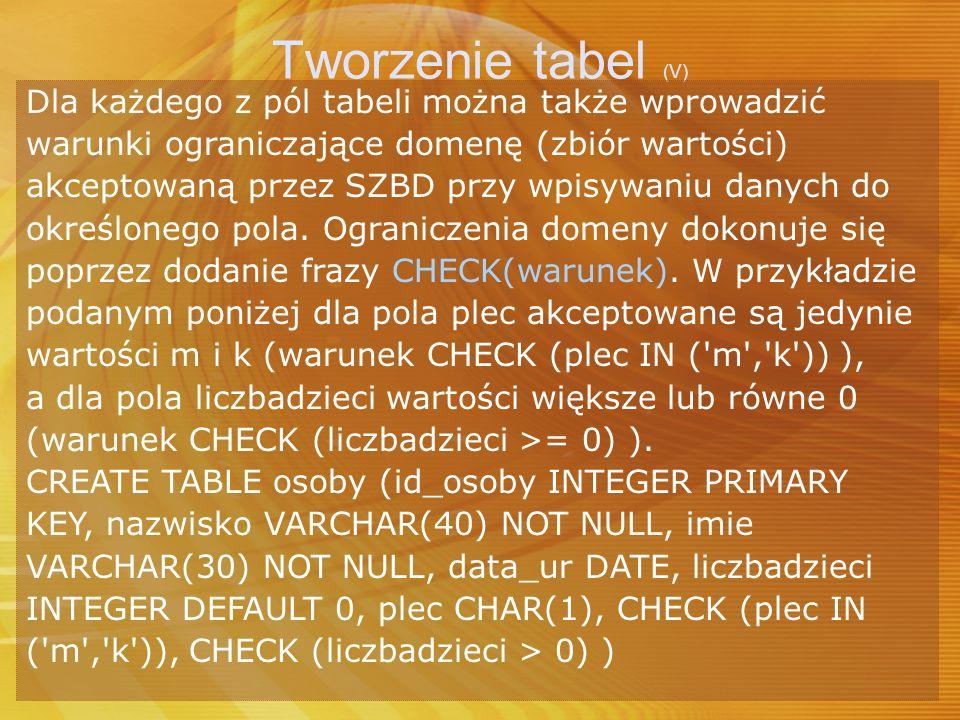 Tworzenie tabel (V) Dla każdego z pól tabeli można także wprowadzić warunki ograniczające domenę (zbiór wartości) akceptowaną przez SZBD przy wpisywan
