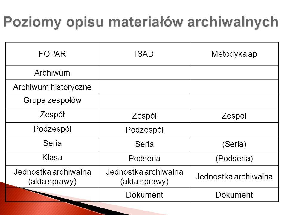 FOPARISAD Metodyka ap Archiwum Archiwum historyczne Grupa zespołów ZespółZespółZespół PodzespółPodzespół SeriaSeria(Seria) KlasaPodseria(Podseria) Jed