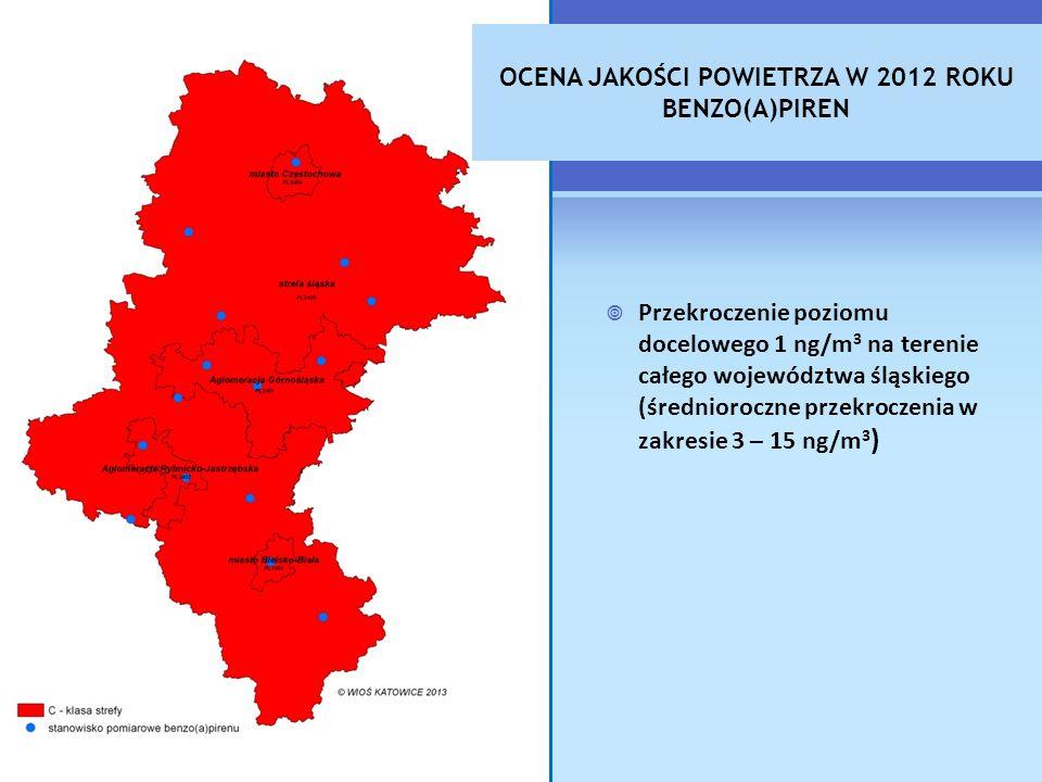 OCENA JAKOŚCI POWIETRZA W 2012 ROKU BENZO(A)PIREN Przekroczenie poziomu docelowego 1 ng/m 3 na terenie całego województwa śląskiego (średnioroczne prz