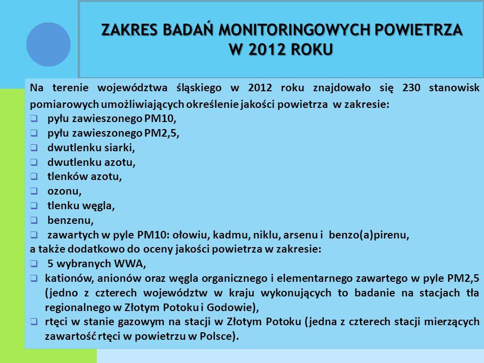 ZAKRES BADAŃ MONITORINGOWYCH POWIETRZA W 2012 ROKU Na terenie województwa śląskiego w 2012 roku znajdowało się 230 stanowisk pomiarowych umożliwiający