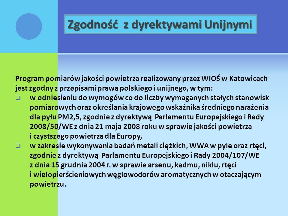Program pomiarów jakości powietrza realizowany przez WIOŚ w Katowicach jest zgodny z przepisami prawa polskiego i unijnego, w tym: w odniesieniu do wy