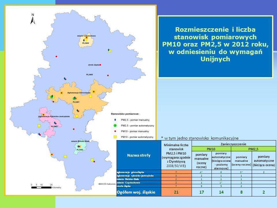 Nazwa strefy Zanieczyszczenie SO 2 NO 2 COO3O3 ABABABAB aglomeracja górnośląska57572433 aglomeracja rybnicko-jastrzębska22221111 miasto Bielsko-Biała11111101 miasto Częstochowa12121201 strefa śląska55252244 Ogółem woj.