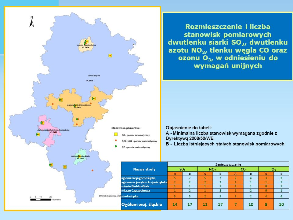 Nazwa strefy Zanieczyszczenie SO 2 NO 2 COO3O3 ABABABAB aglomeracja górnośląska57572433 aglomeracja rybnicko-jastrzębska22221111 miasto Bielsko-Biała1