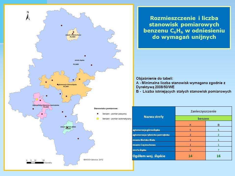 Rozmieszczenie i liczba stanowisk pomiarowych arsenu As, kadmu Cd, niklu Ni, ołowiu Pb oraz benzo(a)pirenu, w odniesieniu do wymagań unijnych Nazwa strefy Zanieczyszczenie As CdNiPb b enzo(a)piren AB AB AB AB AB aglomeracja górnośląska2211111123 aglomeracja rybnicko-jastrzębska1111111112 miasto Bielsko-Biała1111111111 miasto Częstochowa1111111111 strefa śląska2525 15 1527 Ogółem woj.