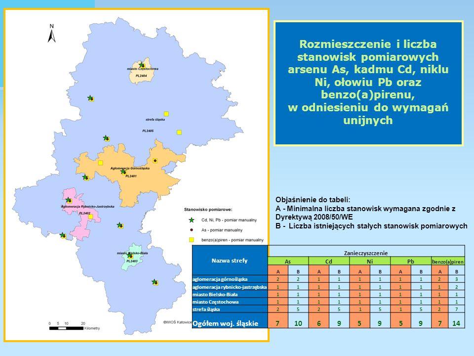 Rozmieszczenie i liczba stanowisk pomiarowych arsenu As, kadmu Cd, niklu Ni, ołowiu Pb oraz benzo(a)pirenu, w odniesieniu do wymagań unijnych Nazwa st