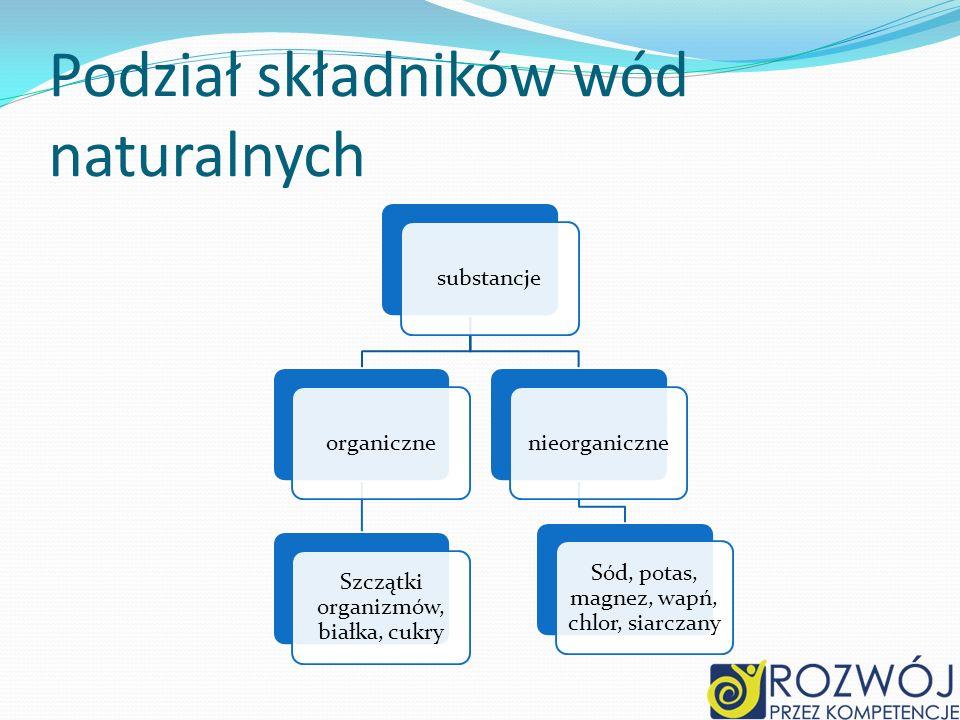 Podział składników wód naturalnych substancjeorganiczne Szczątki organizmów, białka, cukry nieorganiczne Sód, potas, magnez, wapń, chlor, siarczany
