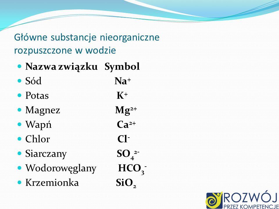 Główne substancje nieorganiczne rozpuszczone w wodzie Nazwa związku Symbol Sód Na + Potas K + Magnez Mg 2+ Wapń Ca 2+ Chlor Cl - Siarczany SO 4 2- Wodorowęglany HCO 3 - Krzemionka SiO 2