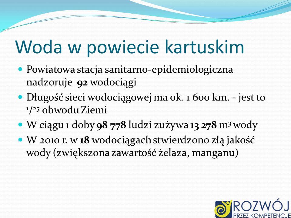 Woda w powiecie kartuskim Powiatowa stacja sanitarno-epidemiologiczna nadzoruje 92 wodociągi Długość sieci wodociągowej ma ok.