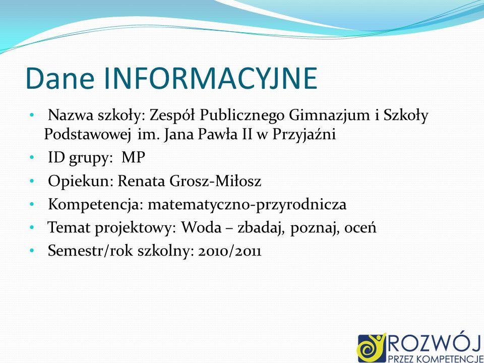 Dane INFORMACYJNE Nazwa szkoły: Zespół Publicznego Gimnazjum i Szkoły Podstawowej im.