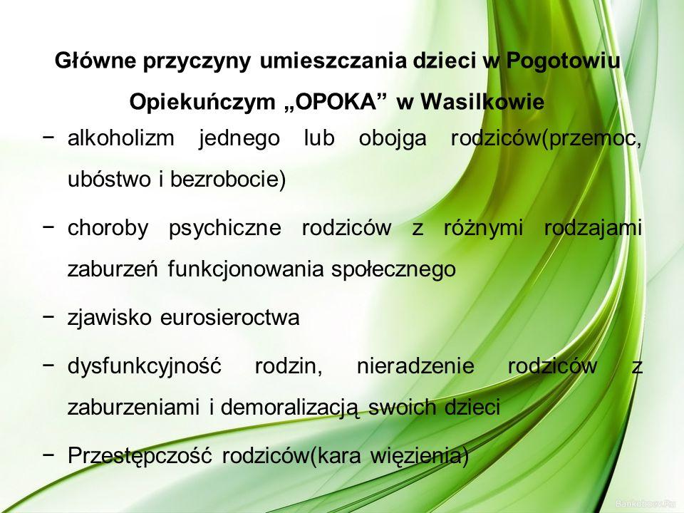 Główne przyczyny umieszczania dzieci w Pogotowiu Opiekuńczym OPOKA w Wasilkowie alkoholizm jednego lub obojga rodziców(przemoc, ubóstwo i bezrobocie)