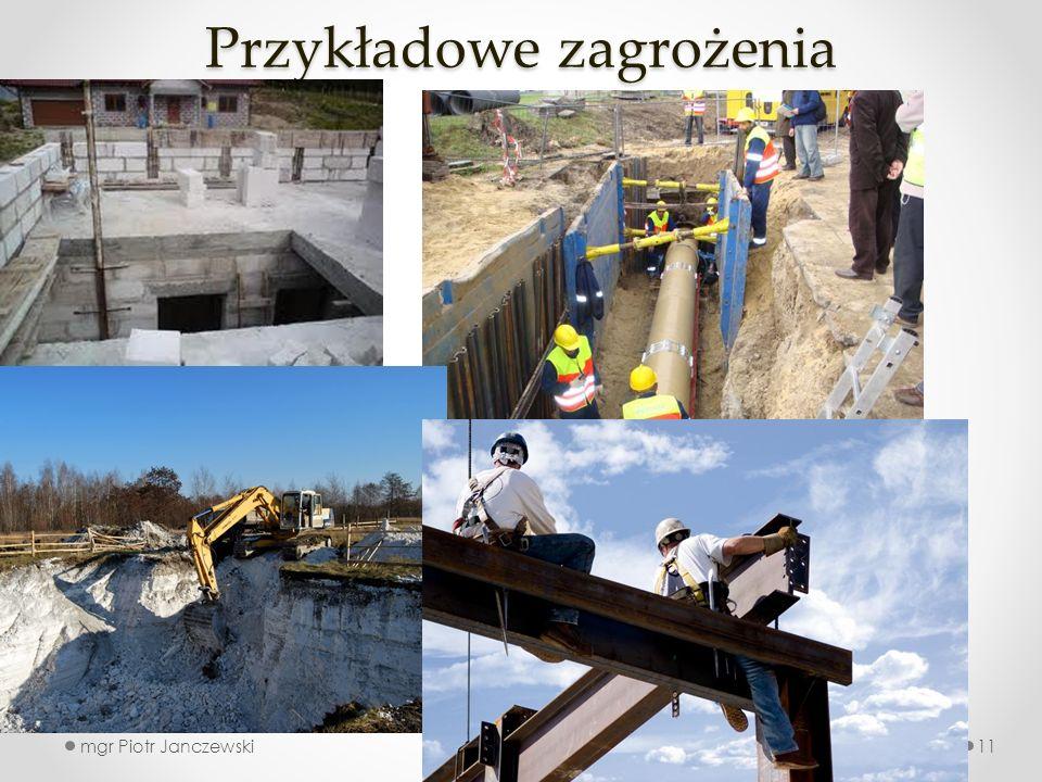 Przykładowe zagrożenia mgr Piotr Janczewski11