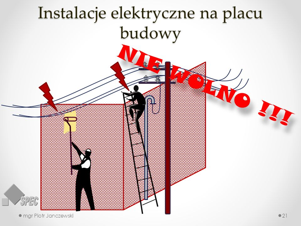 Instalacje elektryczne na placu budowy mgr Piotr Janczewski21 NIE WOLNO !!!