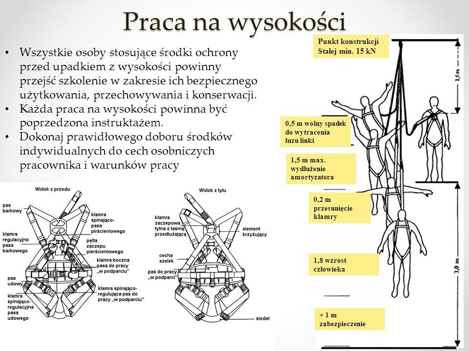 Praca na wysokości mgr Piotr Janczewski36 Wszystkie osoby stosujące środki ochrony przed upadkiem z wysokości powinny przejść szkolenie w zakresie ich bezpiecznego użytkowania, przechowywania i konserwacji.