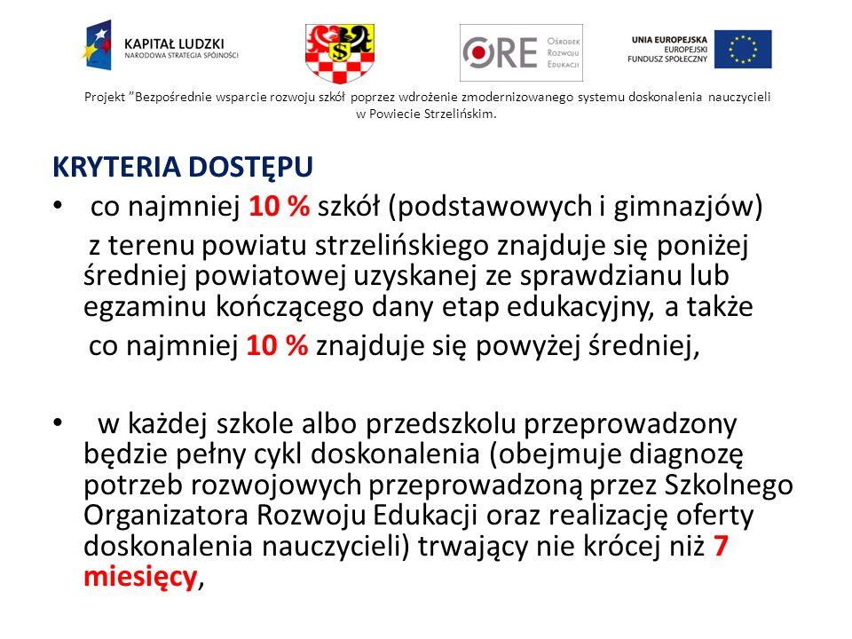 Projekt Bezpośrednie wsparcie rozwoju szkół poprzez wdrożenie zmodernizowanego systemu doskonalenia nauczycieli w Powiecie Strzelińskim. KRYTERIA DOST