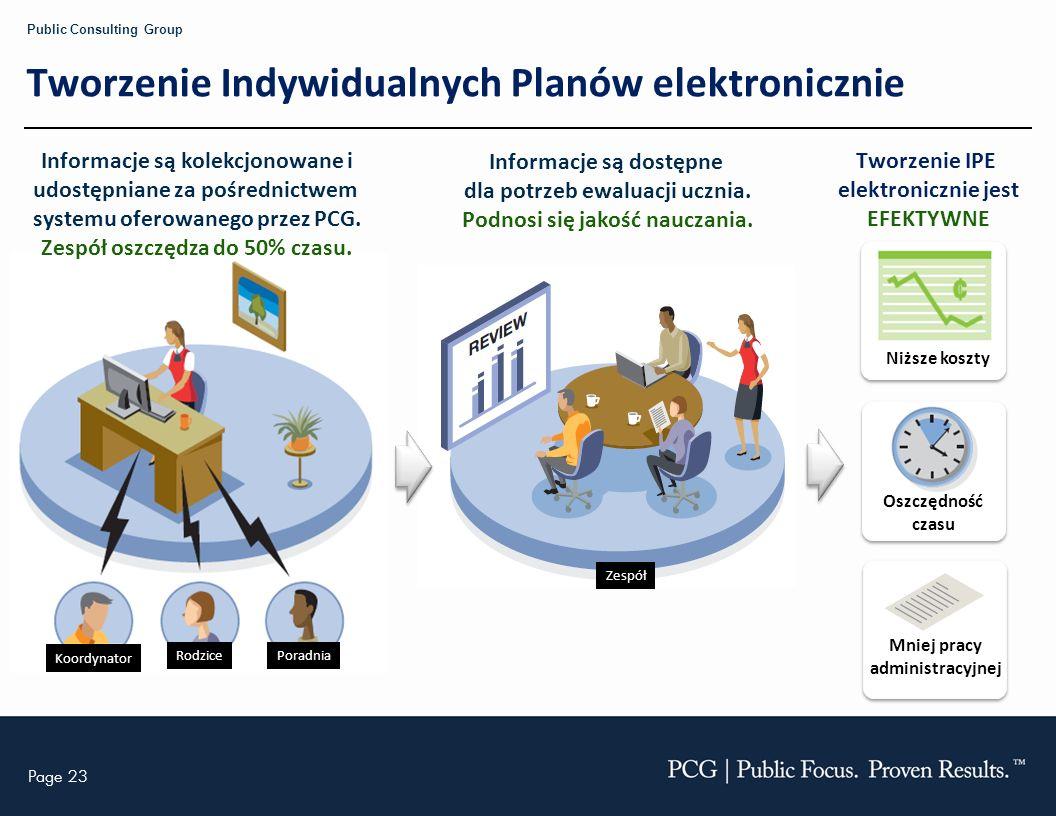 Page 23 Public Consulting Group Tworzenie Indywidualnych Planów elektronicznie Tworzenie IPE elektronicznie jest EFEKTYWNE Niższe koszty Mniej pracy a