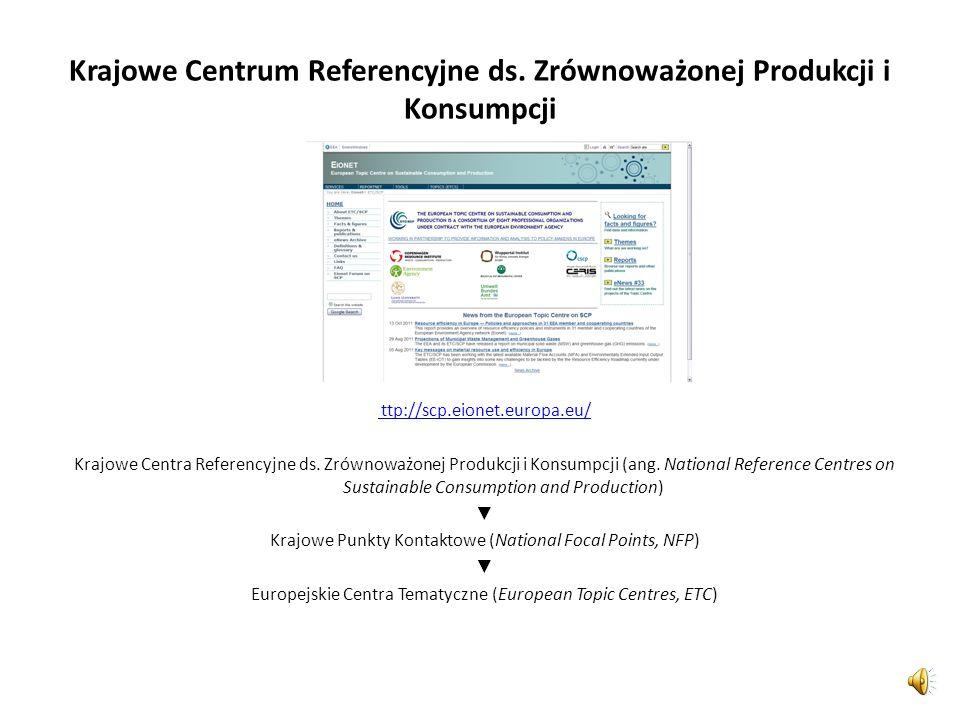 Dokumenty strategiczne zrównoważonej konsumpcji i produkcji (3) Polityka Ekologiczna Państwa w latach 2009 – 2012 z perspektywą do roku 2016 - wytyczn