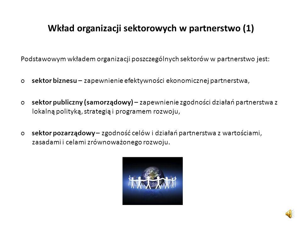 Partnerstwo dla zrównoważonej konsumpcji Celem partnerskiej koordynacji działań – zapobieżenie sytuacjom: sytuacji, w której istnieje podaż produktów
