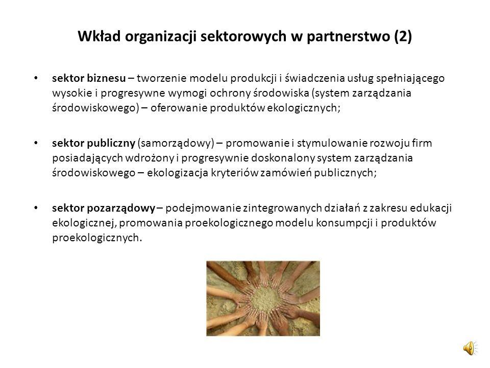 Wkład organizacji sektorowych w partnerstwo (1) Podstawowym wkładem organizacji poszczególnych sektorów w partnerstwo jest: o sektor biznesu – zapewni