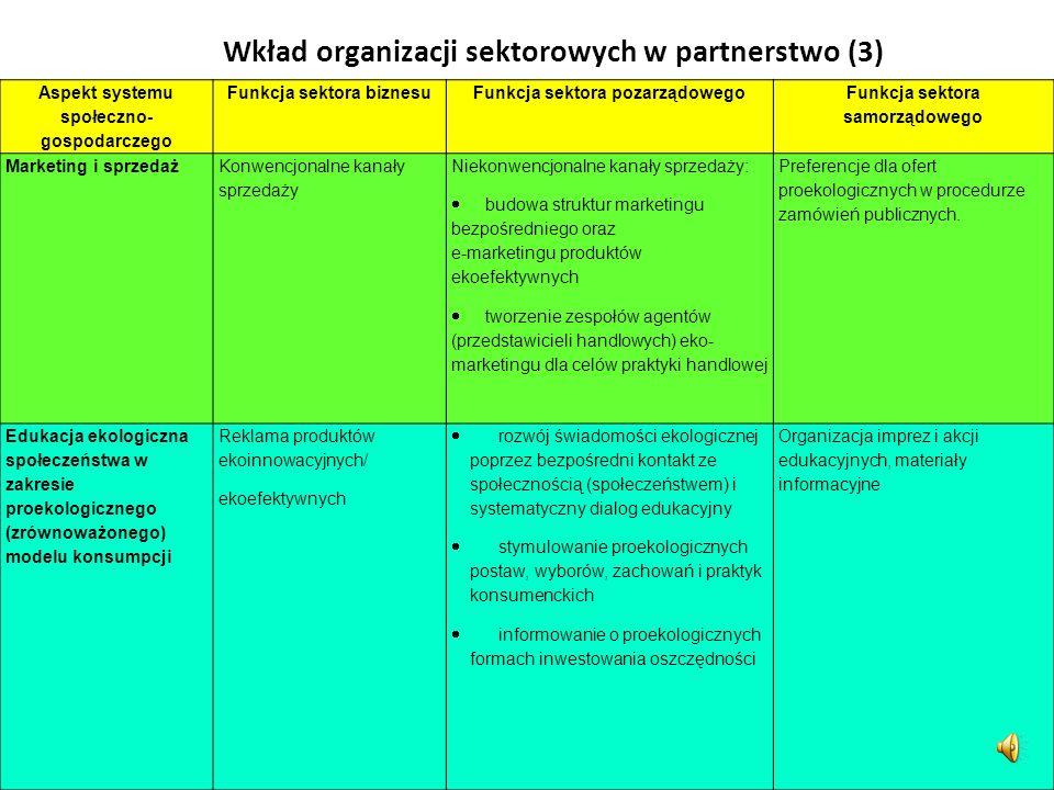 Wkład organizacji sektorowych w partnerstwo (2) sektor biznesu – tworzenie modelu produkcji i świadczenia usług spełniającego wysokie i progresywne wy