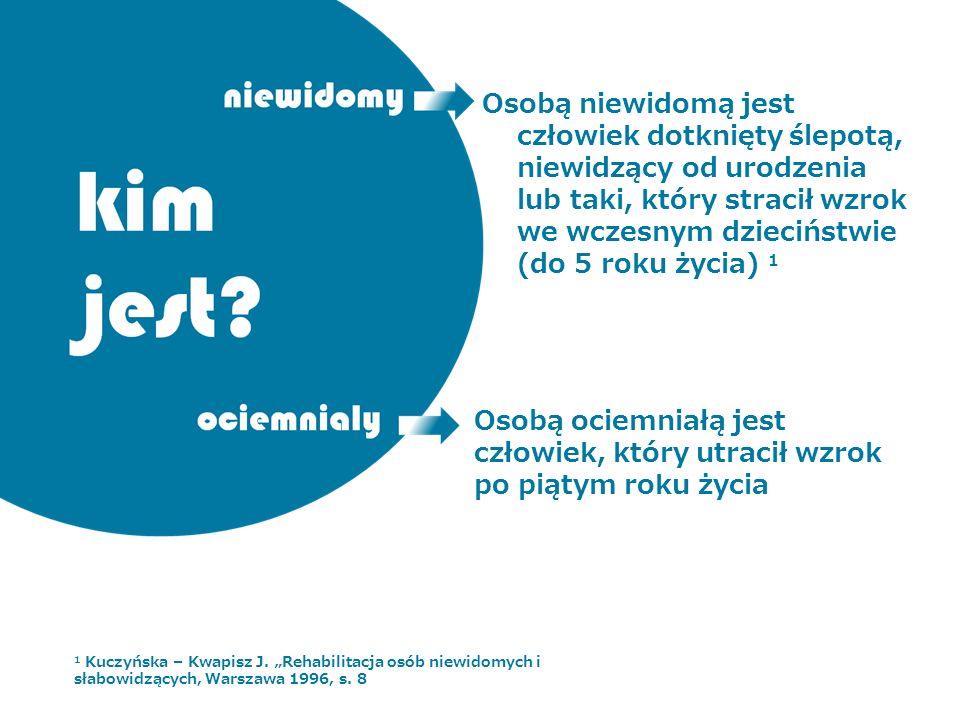 Osoba nie zdobyła lub nie pamięta wrażeń wzrokowych Osoba nie będzie zdolna do wykorzystania tych wrażeń wzrokowych w dalszym życiu 2 2 www.pzn- lubuskie.org/site/index.php?option=com_content&task=view&id=35&Itemid=42, dostęp : 7.12.2013 r.