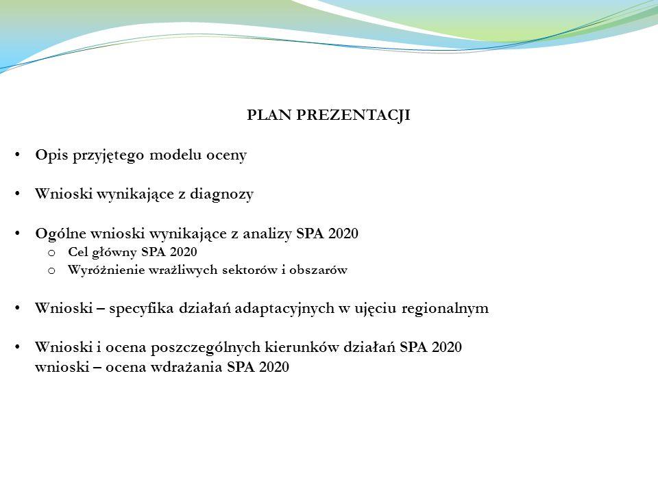 PLAN PREZENTACJI Opis przyjętego modelu oceny Wnioski wynikające z diagnozy Ogólne wnioski wynikające z analizy SPA 2020 o Cel główny SPA 2020 o Wyróż