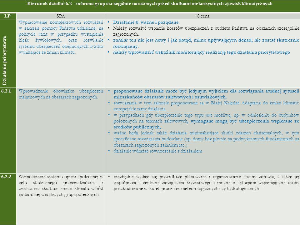 Kierunek działań 6.2 – ochrona grup szczególnie narażonych przed skutkami niekorzystnych zjawisk klimatycznych LPSPAOcena Działanie priorytetowe Wypra