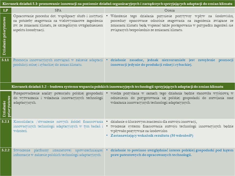 Kierunek działań 5.1- promowanie innowacji na poziomie działań organizacyjnych i zarządczych sprzyjających adaptacji do zmian klimatu LPSPAOcena Dział