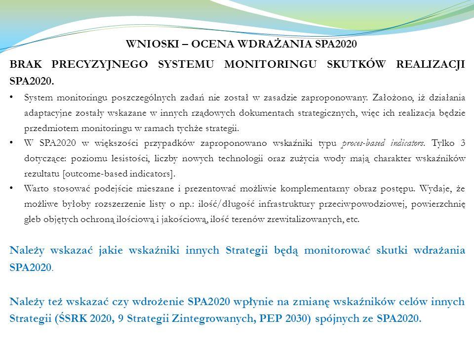 WNIOSKI – OCENA WDRAŻANIA SPA2020 BRAK PRECYZYJNEGO SYSTEMU MONITORINGU SKUTKÓW REALIZACJI SPA2020. System monitoringu poszczególnych zadań nie został
