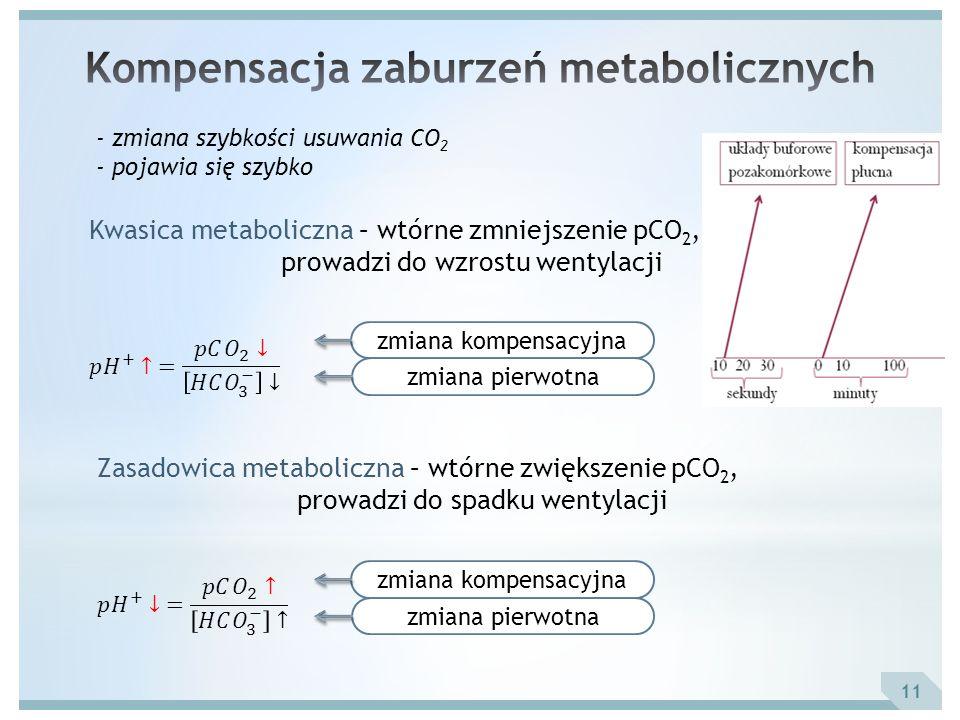11 - zmiana szybkości usuwania CO 2 - pojawia się szybko zmiana kompensacyjna zmiana pierwotna zmiana kompensacyjna zmiana pierwotna