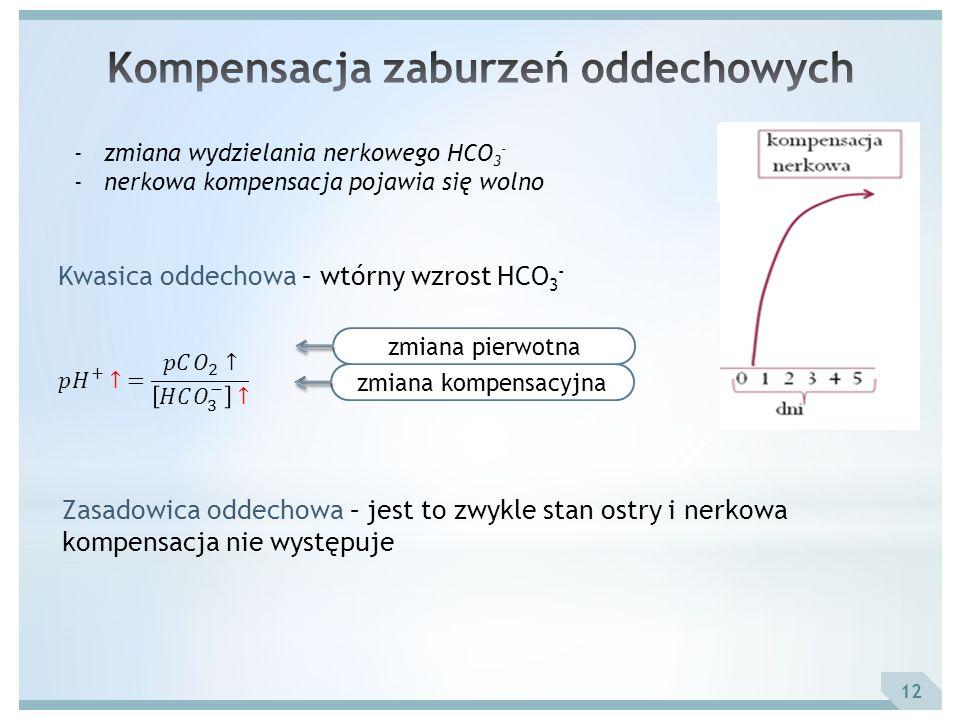 12 -zmiana wydzielania nerkowego HCO 3 - -nerkowa kompensacja pojawia się wolno Zasadowica oddechowa – jest to zwykle stan ostry i nerkowa kompensacja
