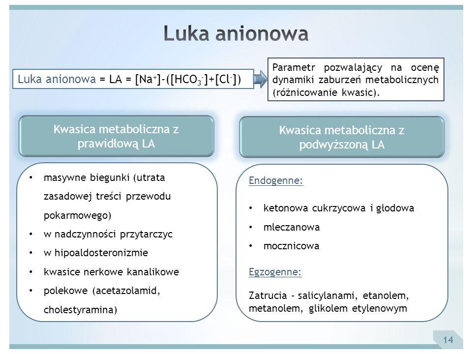Luka anionowa = LA = [Na + ]-([HCO 3 - ]+[Cl - ]) Parametr pozwalający na ocenę dynamiki zaburzeń metabolicznych (różnicowanie kwasic). masywne biegun