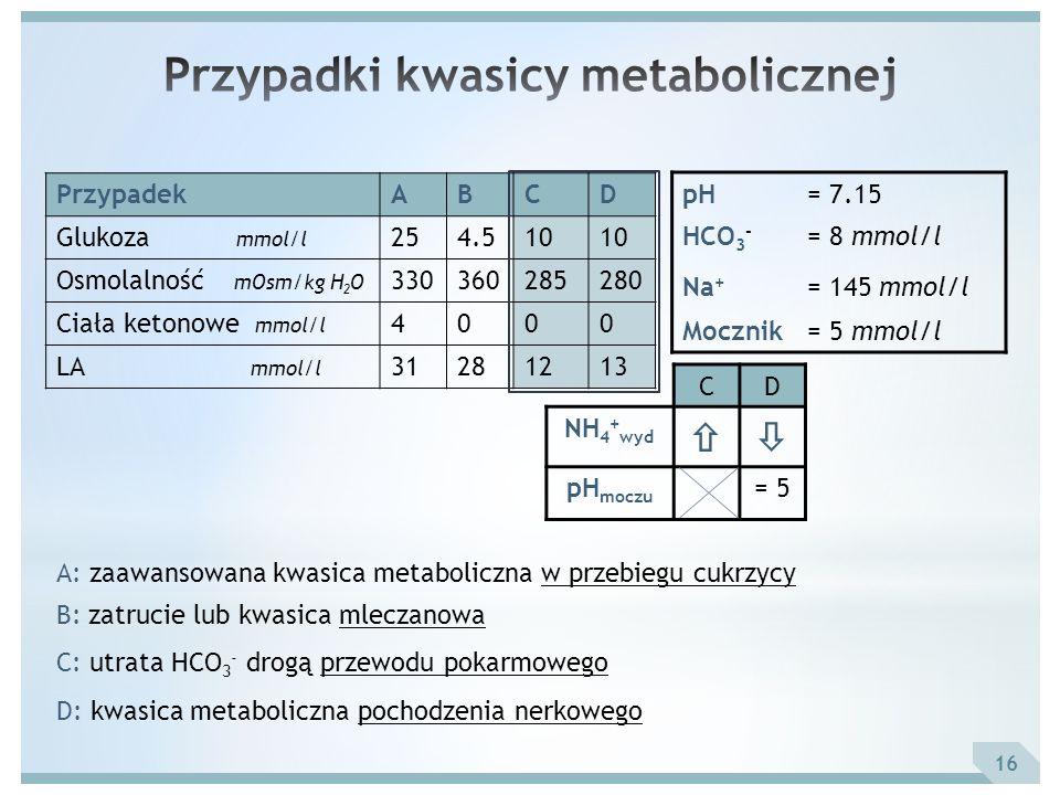 PrzypadekABCD Glukoza mmol/l 254.510 Osmolalność mOsm/kg H 2 O 330360285280 Ciała ketonowe mmol/l 4000 LA mmol/l 31281213 A: zaawansowana kwasica meta