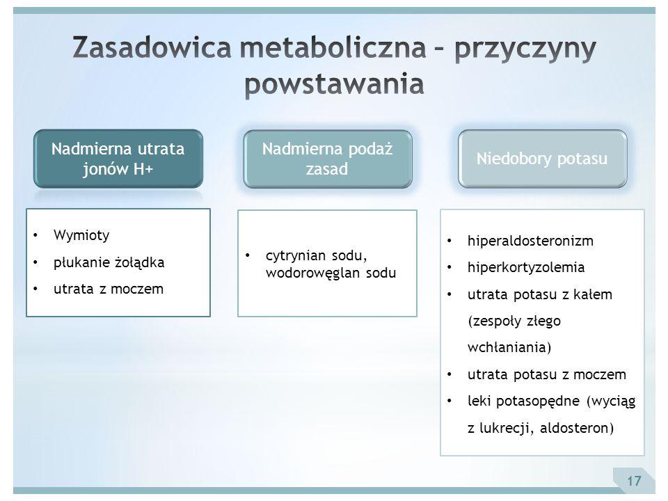 Wymioty płukanie żołądka utrata z moczem cytrynian sodu, wodorowęglan sodu hiperaldosteronizm hiperkortyzolemia utrata potasu z kałem (zespoły złego w