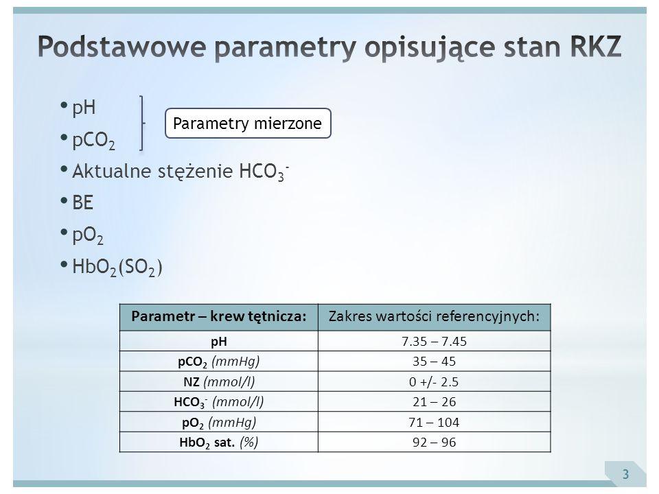 pH pCO 2 Aktualne stężenie HCO 3 - BE pO 2 HbO 2 (SO 2 ) Parametry mierzone 3 Parametr – krew tętnicza:Zakres wartości referencyjnych: pH7.35 – 7.45 p