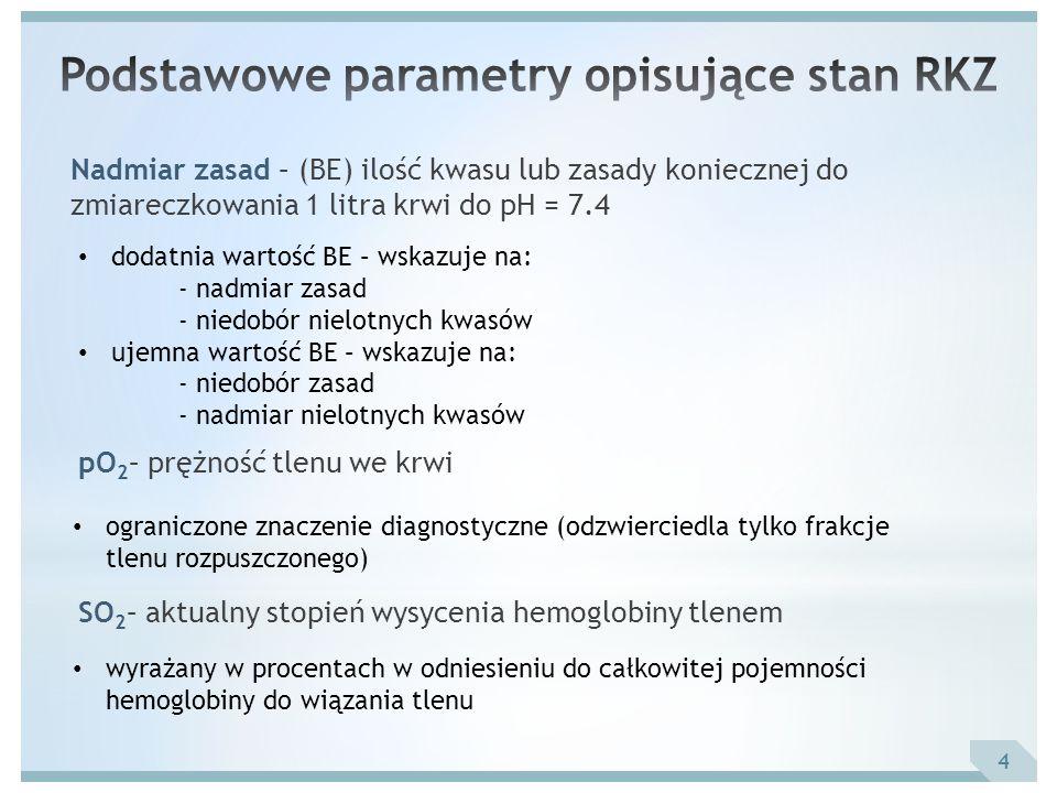 Nadmiar zasad – (BE) ilość kwasu lub zasady koniecznej do zmiareczkowania 1 litra krwi do pH = 7.4 dodatnia wartość BE – wskazuje na: - nadmiar zasad