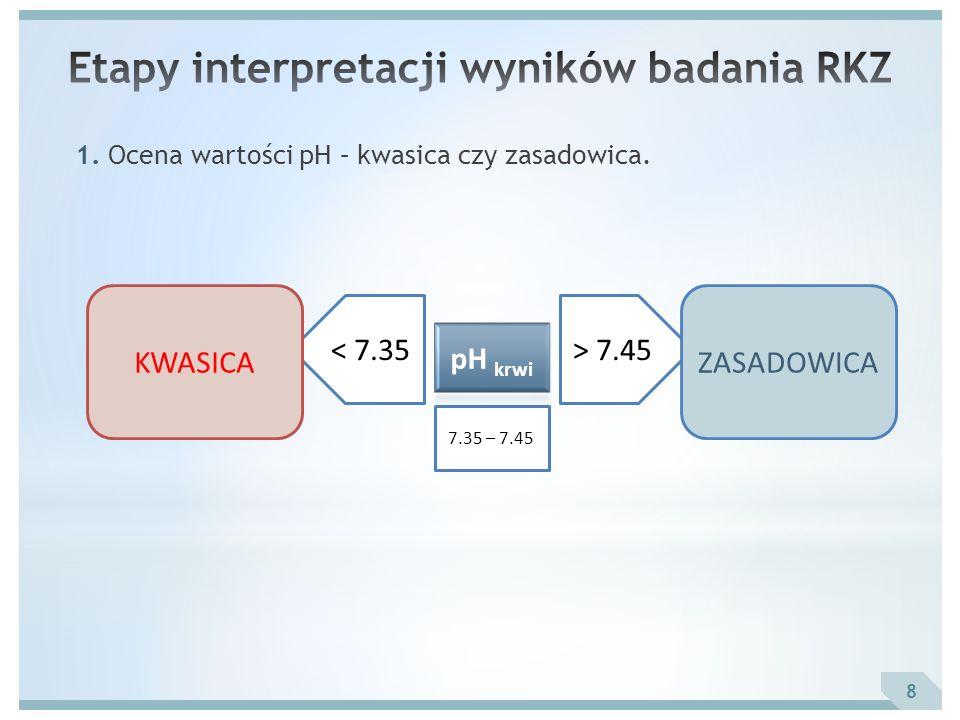 1. Ocena wartości pH – kwasica czy zasadowica. 8 > 7.45< 7.35 7.35 – 7.45 KWASICAZASADOWICA