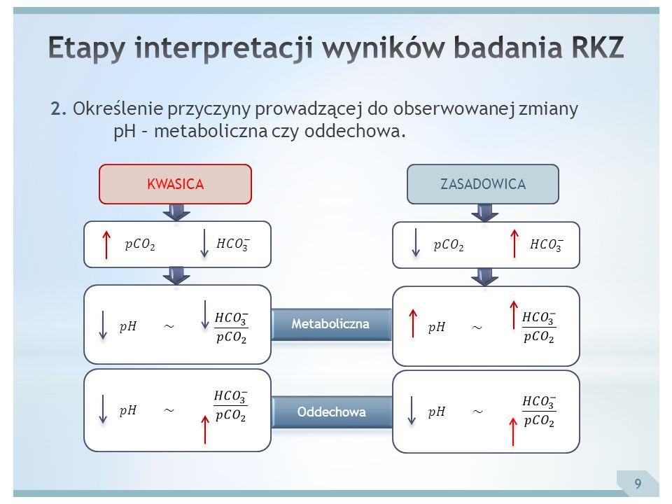 20 KWASICA ODDECHOWA ZASADOWICA ODDECHOWA 1 KWASICA METABOLICZNA ZASADOWICA METABOLICZNA ciężka niewydolność krążenia 2 niewydolność wątroby w przebiegu leczenia środkami moczopędnymi (utrata K + ) ZASADOWICA ODDECHOWA 3 wstrząs (kwasica) w przebiegu zmian septycznych (zasadowica) niewydolność nerek z ciężką infekcją zatrucie salicylanami KWASICA METABOLICZNA 4 ZASADOWICA METABOLICZNA KWASICA ODDECHOWA serce płucne 5 niewydolność nerek i wymioty wstrząs z wymiotami KWASICA METABOLICZNA ZASADOWICA METABOLICZNA