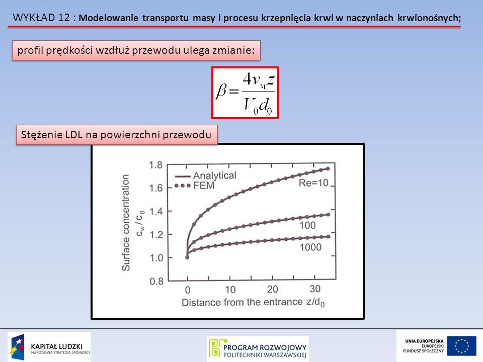 WYKŁAD 12 : Modelowanie transportu masy i procesu krzepnięcia krwi w naczyniach krwionośnych; profil prędkości wzdłuż przewodu ulega zmianie: Stężenie LDL na powierzchni przewodu
