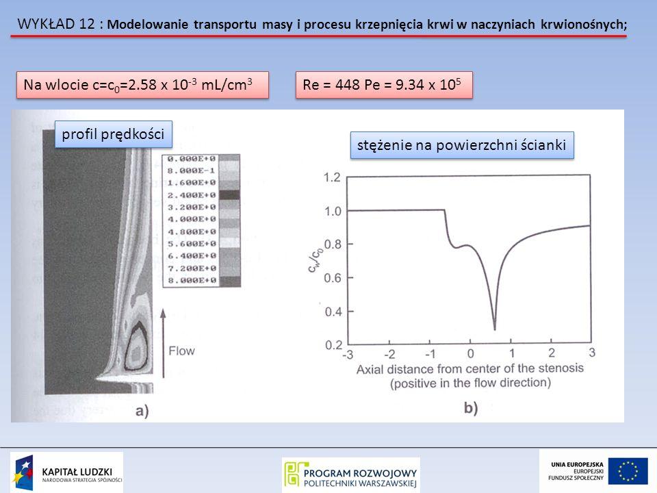 WYKŁAD 12 : Modelowanie transportu masy i procesu krzepnięcia krwi w naczyniach krwionośnych; Na wlocie c=c 0 =2.58 x 10 -3 mL/cm 3 Re = 448 Pe = 9.34 x 10 5 profil prędkości stężenie na powierzchni ścianki