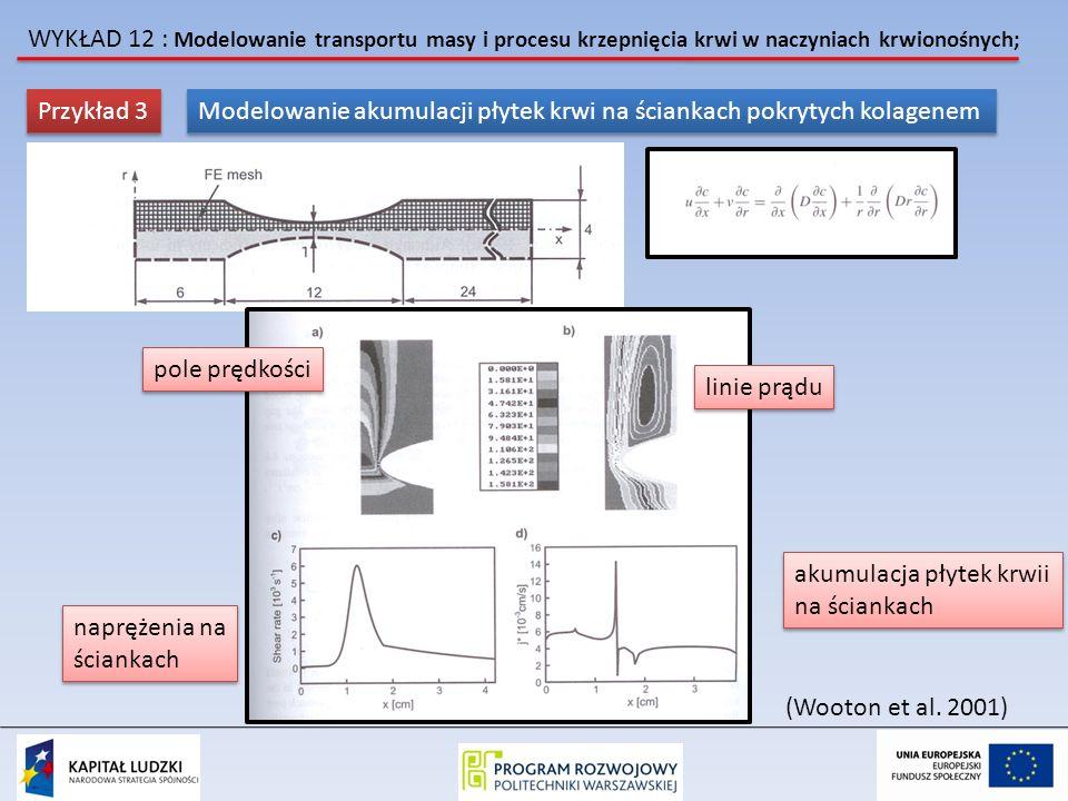 WYKŁAD 12 : Modelowanie transportu masy i procesu krzepnięcia krwi w naczyniach krwionośnych; Przykład 3 Modelowanie akumulacji płytek krwi na ściankach pokrytych kolagenem pole prędkości linie prądu naprężenia na ściankach naprężenia na ściankach akumulacja płytek krwii na ściankach akumulacja płytek krwii na ściankach (Wooton et al.