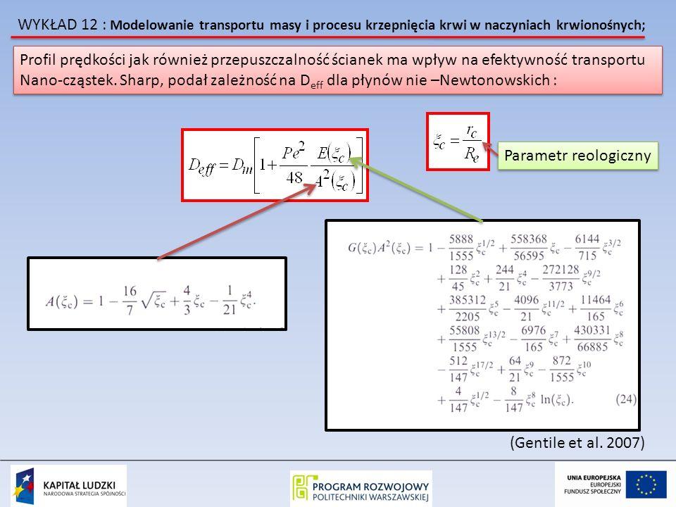 WYKŁAD 12 : Modelowanie transportu masy i procesu krzepnięcia krwi w naczyniach krwionośnych; Profil prędkości jak również przepuszczalność ścianek ma wpływ na efektywność transportu Nano-cząstek.