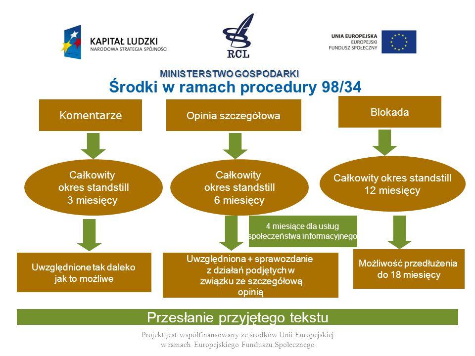 MINISTERSTWO GOSPODARKI Projekt jest współfinansowany ze środków Unii Europejskiej w ramach Europejskiego Funduszu Społecznego Komentarze Opinia szczegó ł owa Blokada Całkowity okres standstill 12 miesięcy Całkowity okres standstill 6 miesięcy Ca ł kowity okres standstill 3 miesięcy Uwzględnione tak daleko jak to możliwe Uwzględniona + sprawozdanie z działań podjętych w związku ze szczegółową opinią Możliwość przedłużenia do 18 miesięcy 4 miesiące dla us ł ug społeczeństwa informacyjnego Przesłanie przyjętego tekstu Środki w ramach procedury 98/34