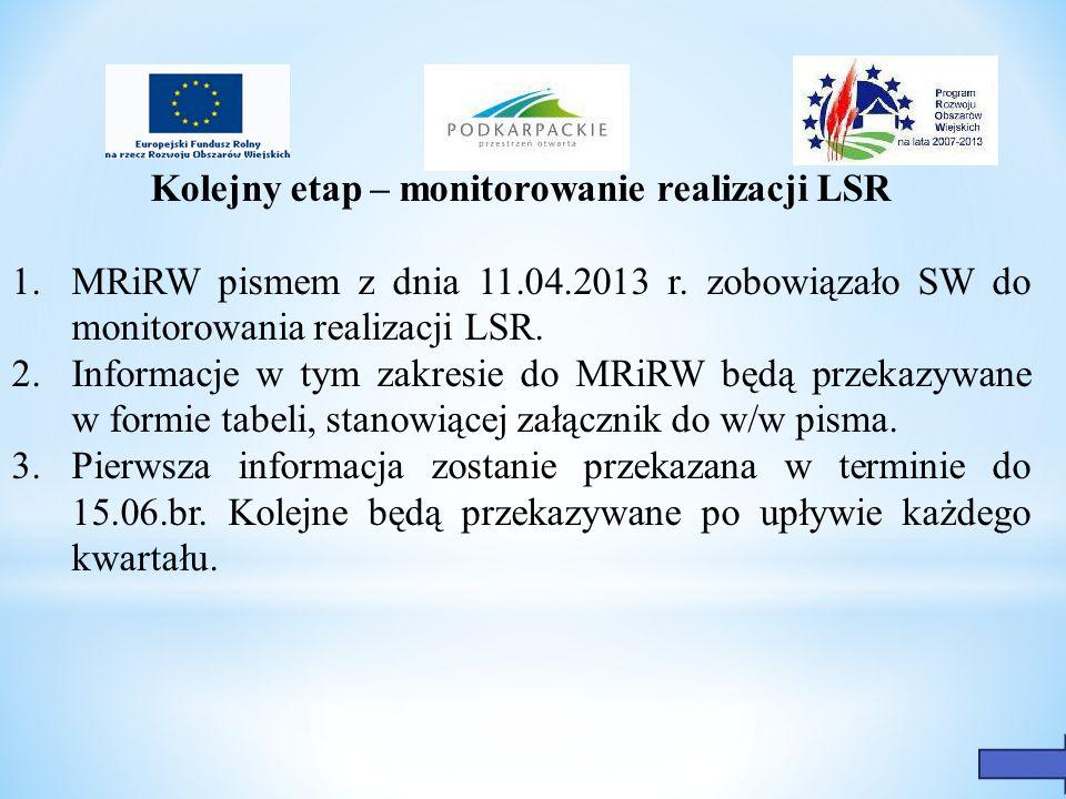 Kolejny etap – monitorowanie realizacji LSR 1.MRiRW pismem z dnia 11.04.2013 r. zobowiązało SW do monitorowania realizacji LSR. 2.Informacje w tym zak